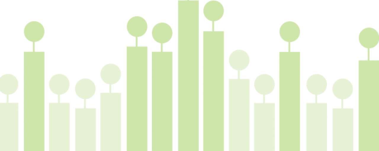 Unilever leider onder de duurzame leiders