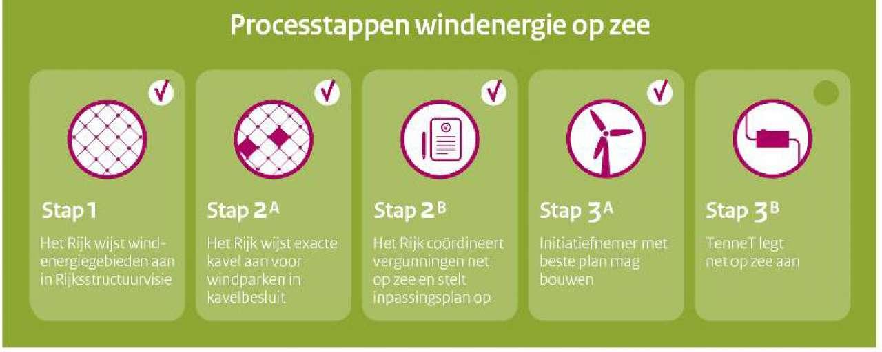 windpark 3