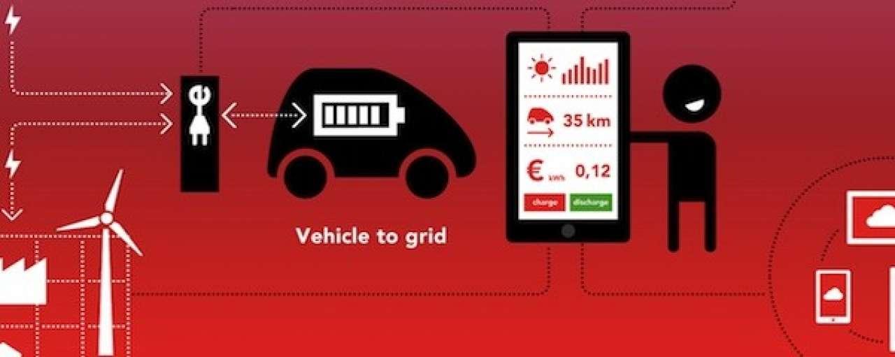 Vehicle2Grid: baas over eigen stroom