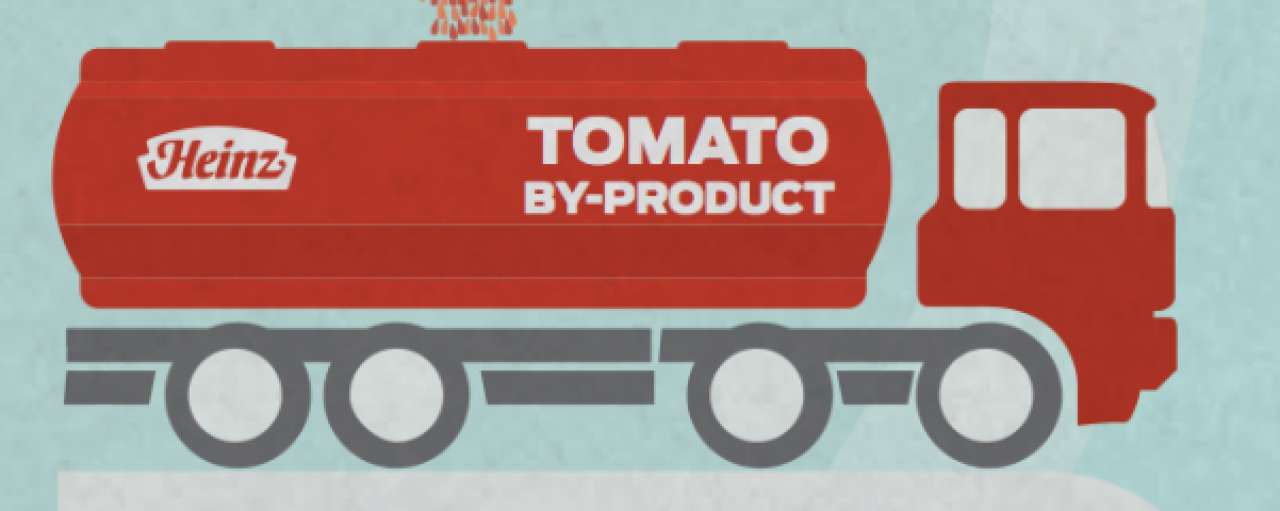 Heinz en Ford: tomatenvelletjes in dashboard