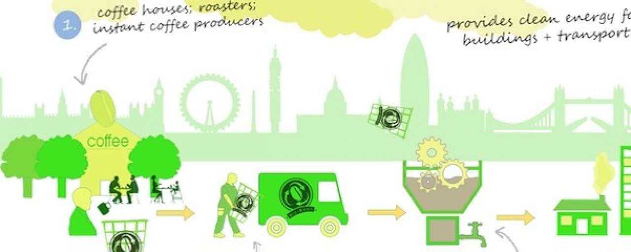 Britse start-up wint half miljoen in Green Challenge