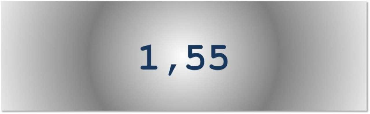 Getal van de dag: 1,55